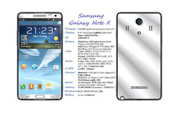 Концепт Samsung Galaxy Note X